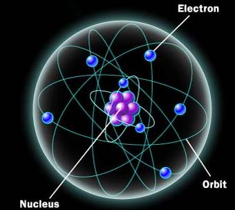 atom-2